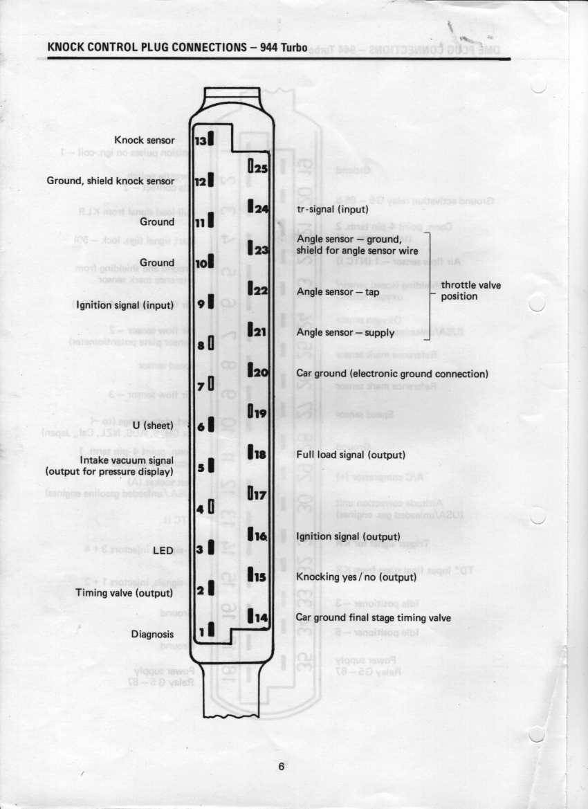 Dme Data 1987 Porsche 944 Electrical Wiring Diagram Pin Out Excerpts From The Test Plan